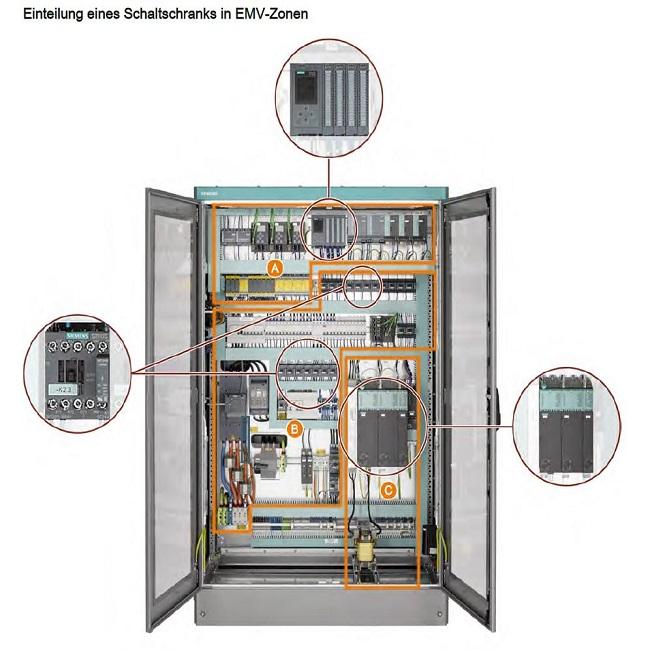EMV-Richtlinie 2014/30/EU – Leitgedanken – valcanover engineering